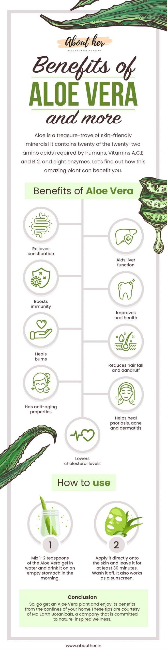 Benefits of Aloe Vera Infographics