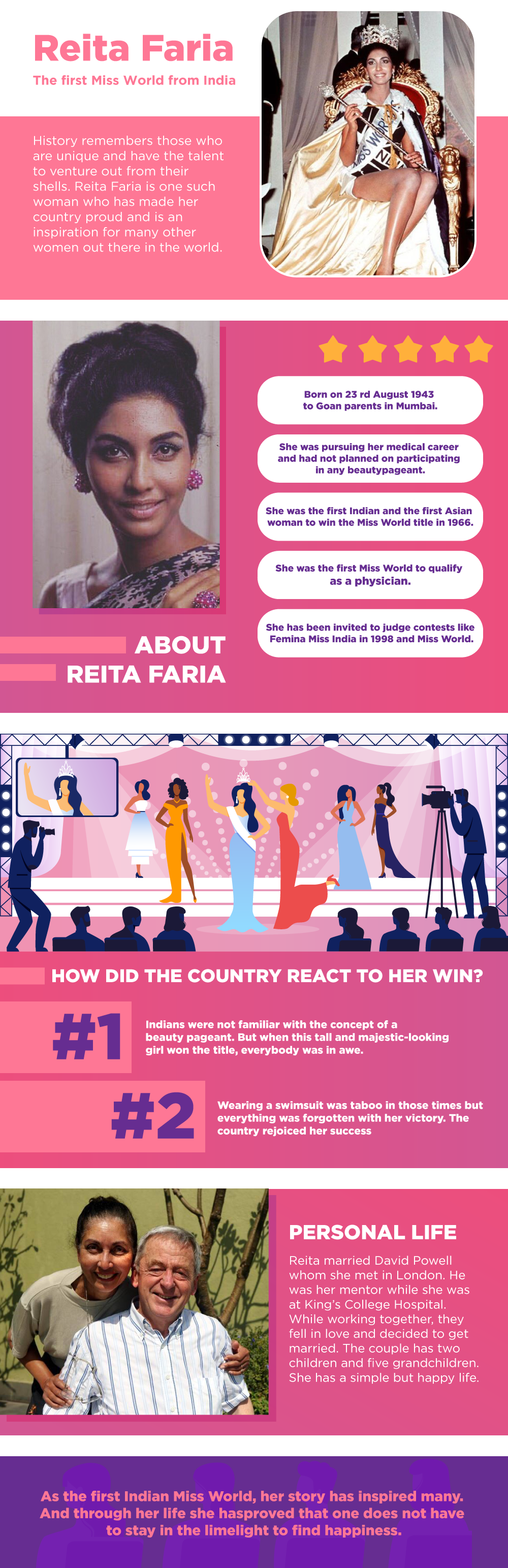First-Miss-World-from-India-Reita-Faria-Infographics